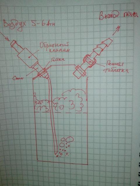 Как своими руками сделать пеногенератор для автомойки